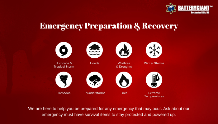Are you Really Prepared?